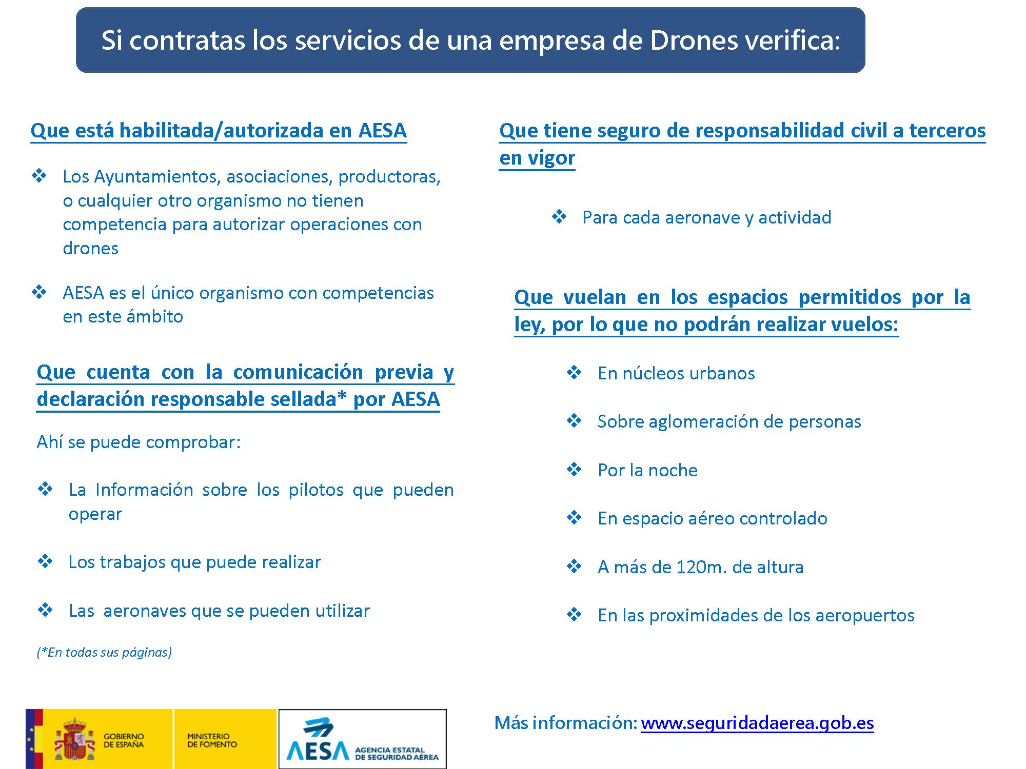 AEDRON-PDF
